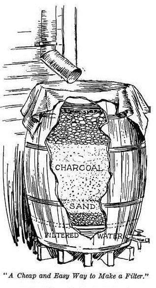 фильтрация дождевой воды в бочке: Экодом своими руками